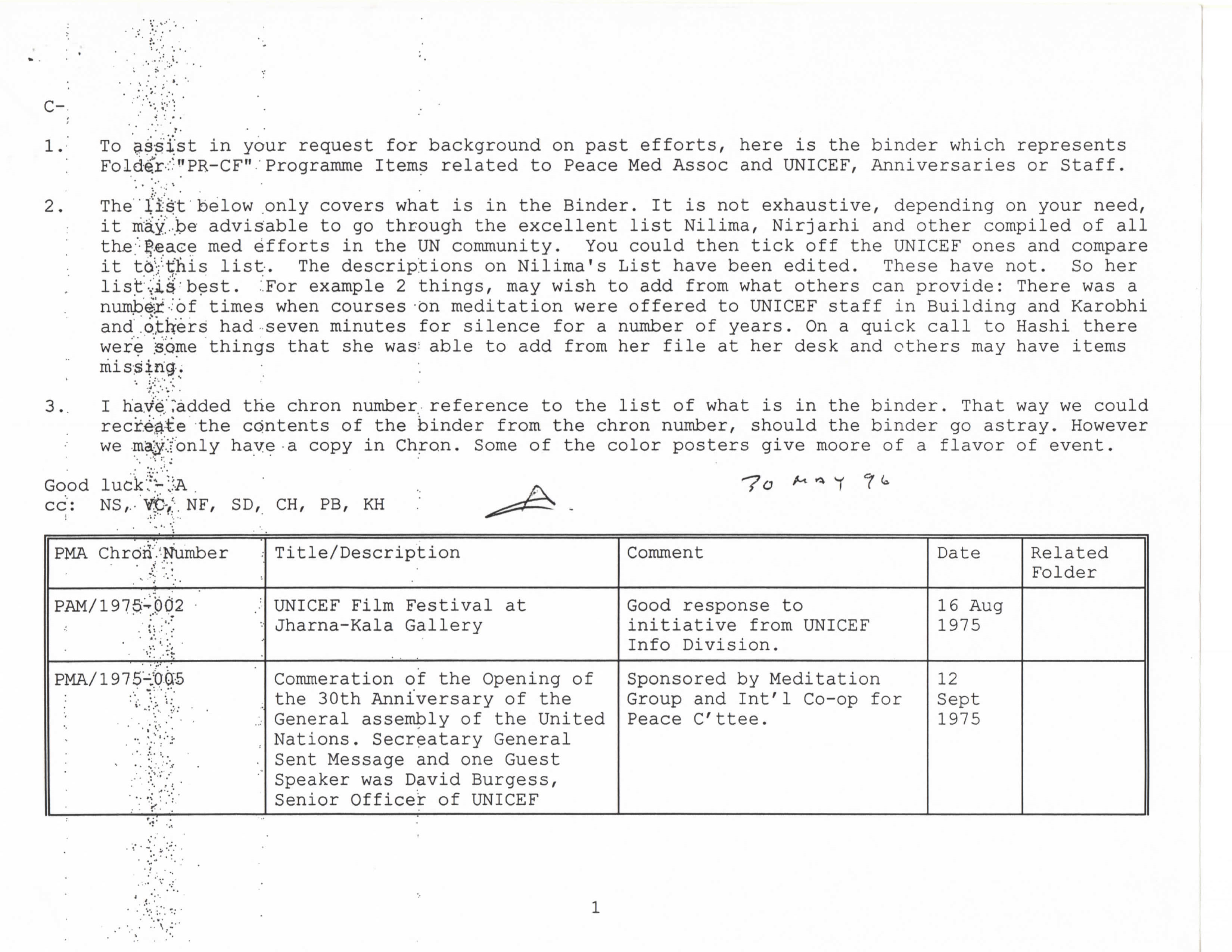 1994-12-dec-31-unicef-with-med-grp-1975-1994-list_Page_1